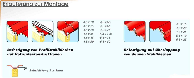 200Stk Bohrschrauben//Blechschrauben RAL 9007 /Ø 4,8x35 mit 14mm Dichtscheibe