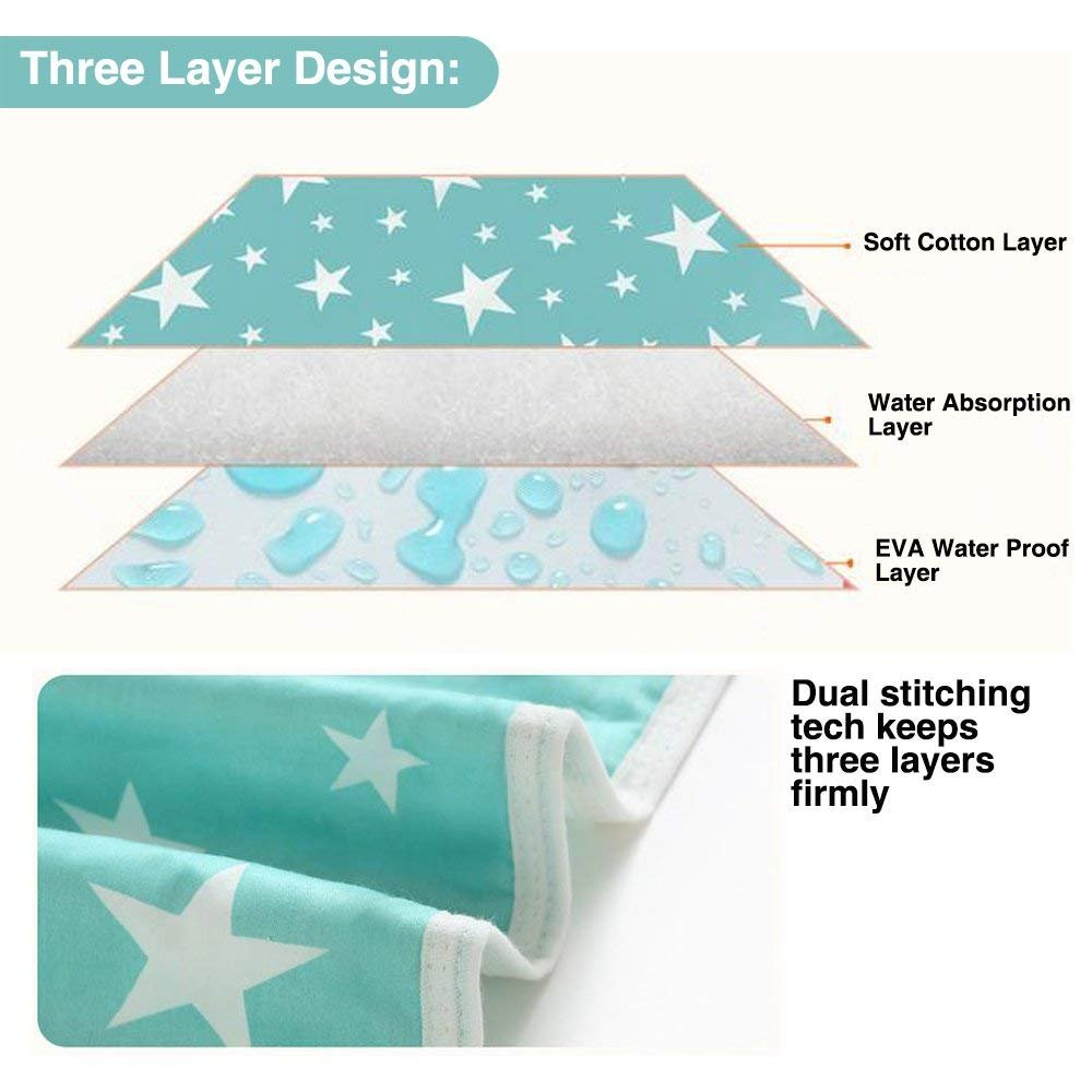Star Extra Large Crib Sheet//Portable Baby Changing Pads,31.5x43,Waterproof Thick,Soft and Absorbent Baby Crib Sheet Blanket,Ideal for Changing Table//Station,Crib,80x110cm
