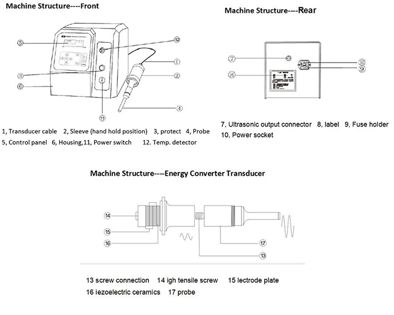 Ultrasonic Homogenizer 1800W Lab Sonicator Processor Ultrasonic Cell Disruptor Handling Capacity 100ml—3000ml by BAOSHISHAN (Image #4)