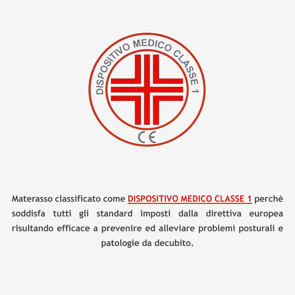 miasuite i sogni italiani Topper CORRETTORE Materasso 165x190 in Silver Care H5 in Memory Foam SFODERABILE Ortopedico