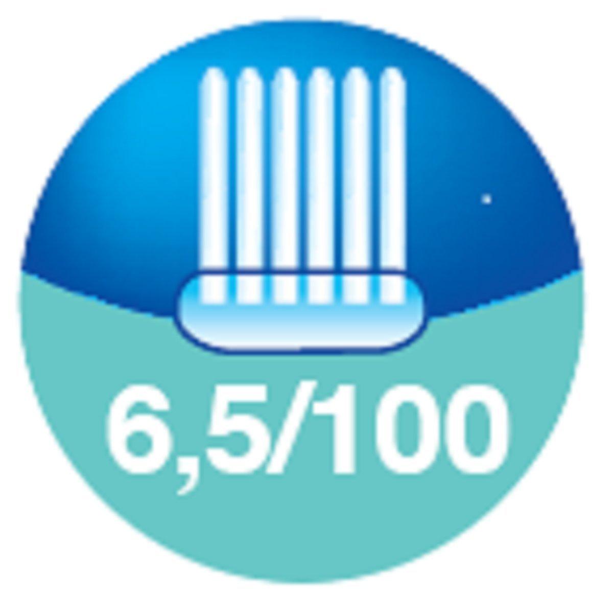 INAVA - Funcionamiento de Inava cepillo Post 6,5 100 Pierre Fabre: Amazon.es: Belleza