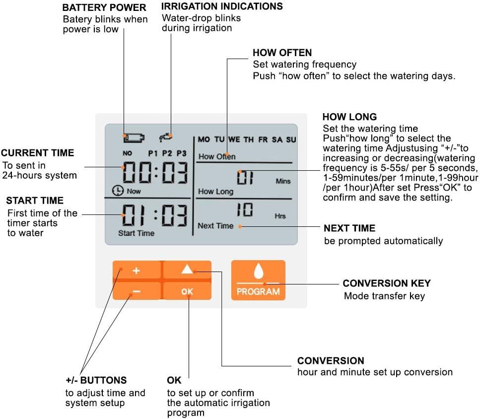 NBBX Water Irrigation Timer 6811 Electronic LCD Digital Garden ...