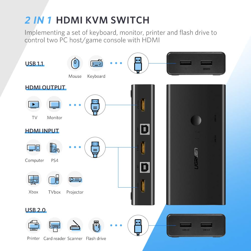 Printer Desktop UGREEN KVM Switch 2 in 1 Out 4K HDMI Switcher Box and Extended 4 Ports USB Hub Manual Sharing Box with USB Cables for Computer Laptop Mouse Keyboard TV Monitor PC