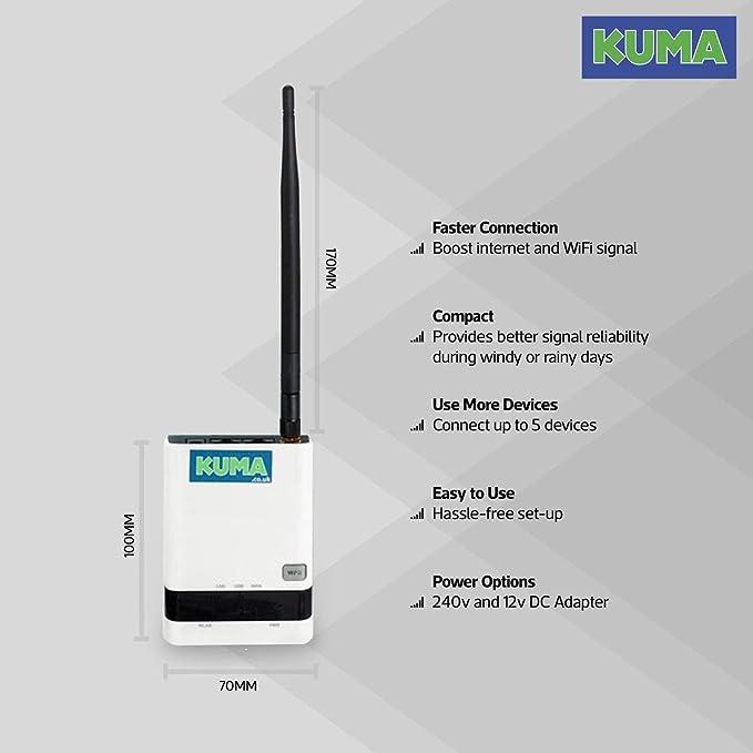 KUMA Wifi AP Hotspot Repeater Kit - Extensor WiFi de Señal de Punto de Acceso Exterior con Antena Enrutador Largo Alcance para Caravana Autocaravana ...