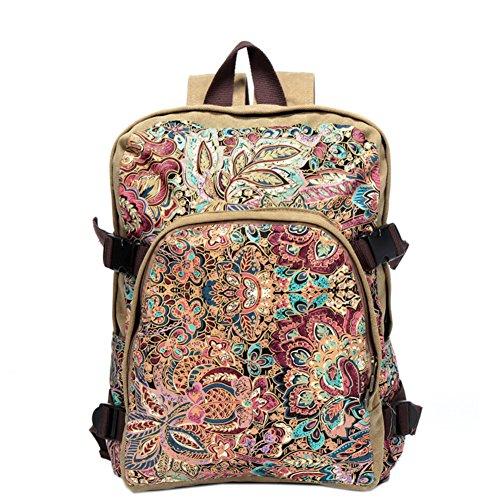 mochila/Bolsa de viento de la Universidad/Mochila de viaje/Bolso de la lona-B B