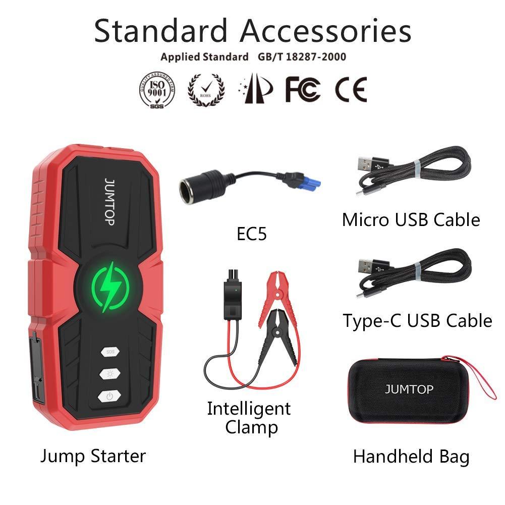 Bater/ía Arrancador de Coche-Arrancador de autom/óviles -Bater/ía autom/ática JUMTOP Arrancador de Coches-1500A Pico 12800mAh Jump Starter Motor 8.0L Gas // 6.0L di/ésel Cargador tel/éfono,USB y LED.