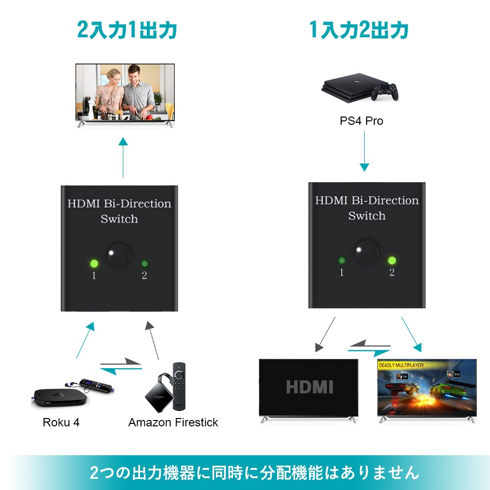 HDMI Switch with High-Speed HDMI Cable Bi-Direction Switcher 1 in 2 Out/2 in 1 Out HDMI Splitter Support HDCP Ultra HD 4k 3D 1080p for HDTV/PS4/DVD/DVR/Xbox etc … by BELITE (Image #2)