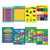 "8 LAMINATED Educational Posters for Toddlers ,17"" X 22"", Includes: Alphabet, Shapes, Colors, Numbers 1-100, Numbers 1-10, Multiplication Table, Days of the Week, Months of the Year"