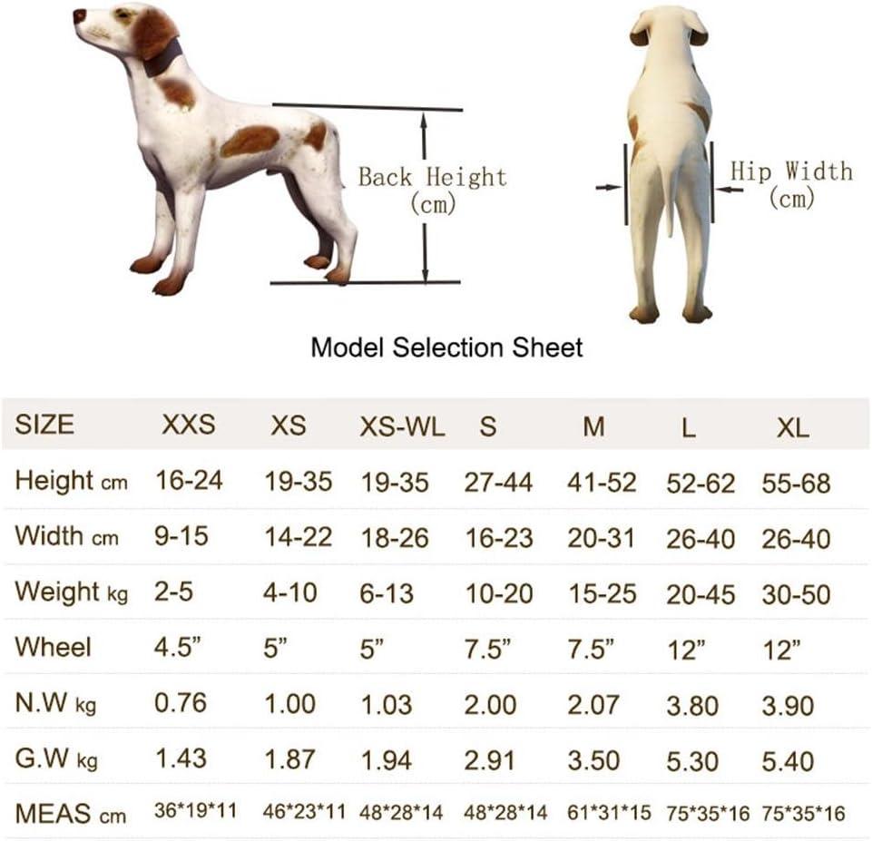 Comparativa sillas de ruedas para perros