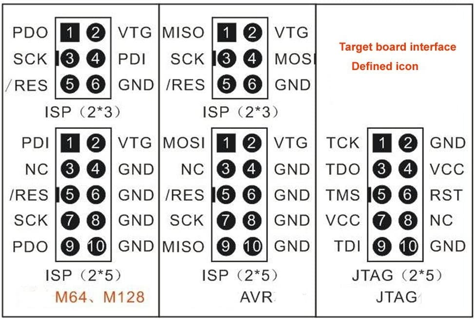 ICQUANZX Smaller 10Pin to 6Pin Adapter Board for AVRISP MKII USBASP STK500