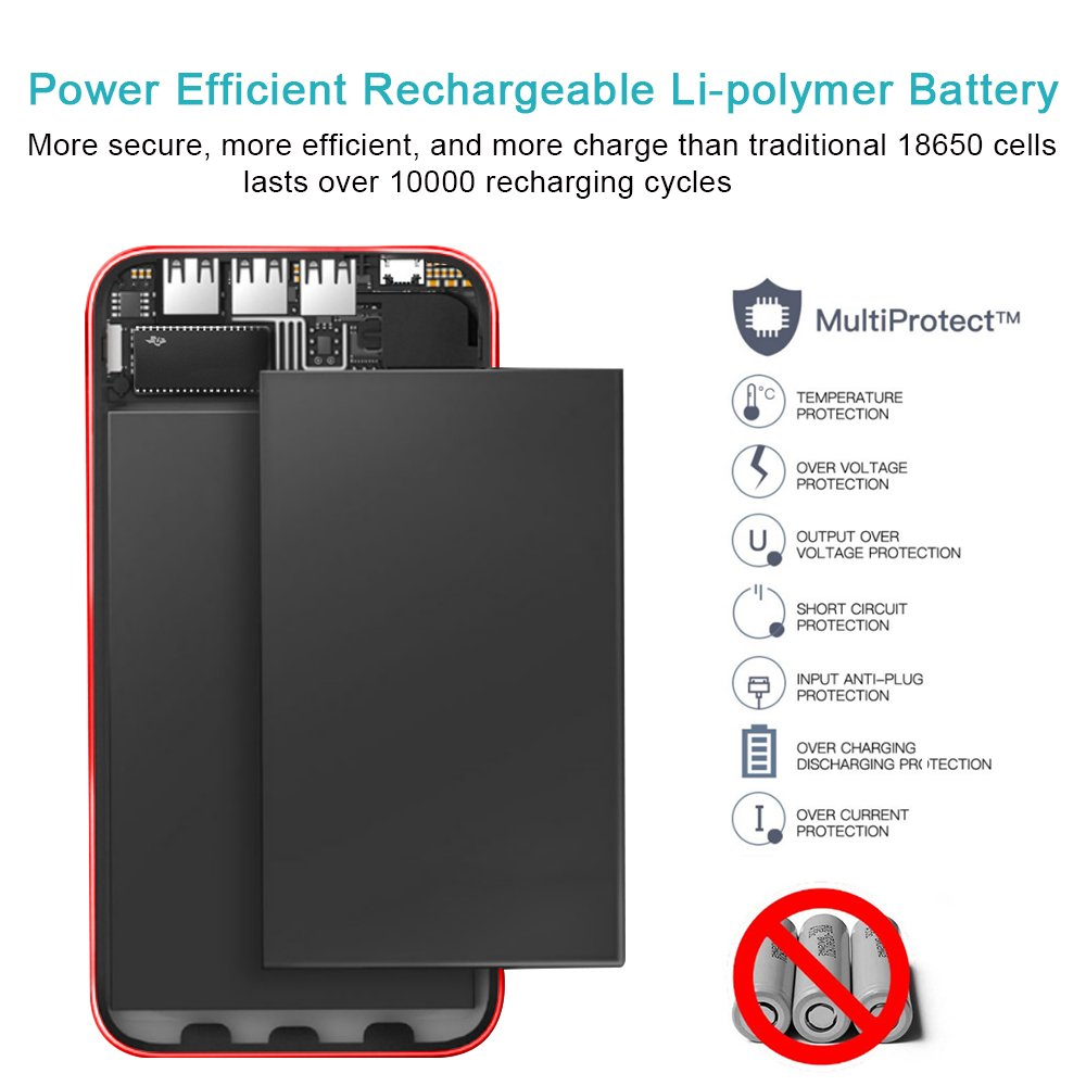 Solar Charger 24000mah Portable Chargerplochy Energy Management For Schematic Power Bank Phone With 3 Fast Charging Usb Port And Dual Input External Battery Pack