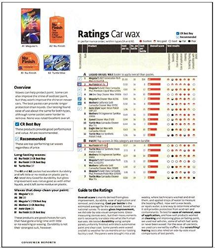 Cars For Consumer Guide: Nu Finish Liquid Car Polish