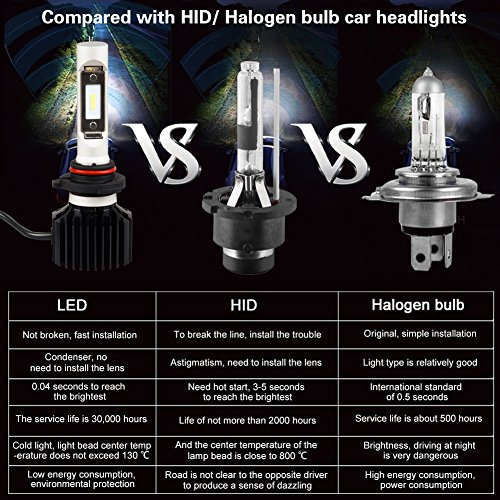 9005HB3-LED-High-Beam-Headlight-Bulbs-Conversion-Kit-SEALIGHT-9145H10-Fog-Light-Bulbs-Xenon-White-6000K
