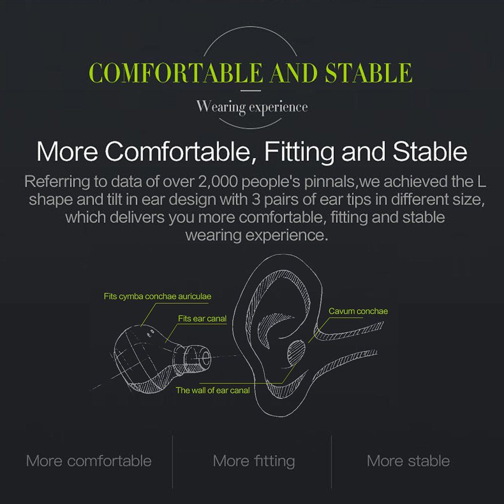 Wireless Earbud Qcy Q29 Mini Dual V41 Bluetooth How To Wire A Broken Headphone Jack Wiring Color Headphones With Charging Case 12 Hours Stereo Music Time Built Mic For Iphone 7 Plus Samsung
