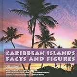 The Caribbean Islands, Romel Hernandez, 142220622X