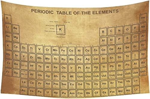 INTERESTPRINT Family Educational Wall Art Home Decor, Vintage Periodic Table of The Elements Tapestry Wall Hanging Art Sets 60 X 40 Inches