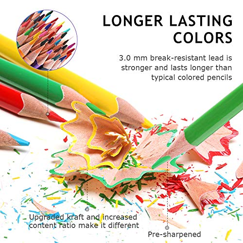 Art Colored Pencils Set & Drawing Coloring Pencil,for Beginners and Artists Adult & Kids Students School in Color Pencils.(36-Color)