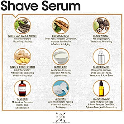 Aftershave Serum for Razor Bumps And Ingrown Hairs 4.2oz Natural & Organic Skin Care to Prevent Razor Burn, Soothe Inflammation & Ingrown Hair Treatment With Ginger Root & Burdock Root Era-Organics