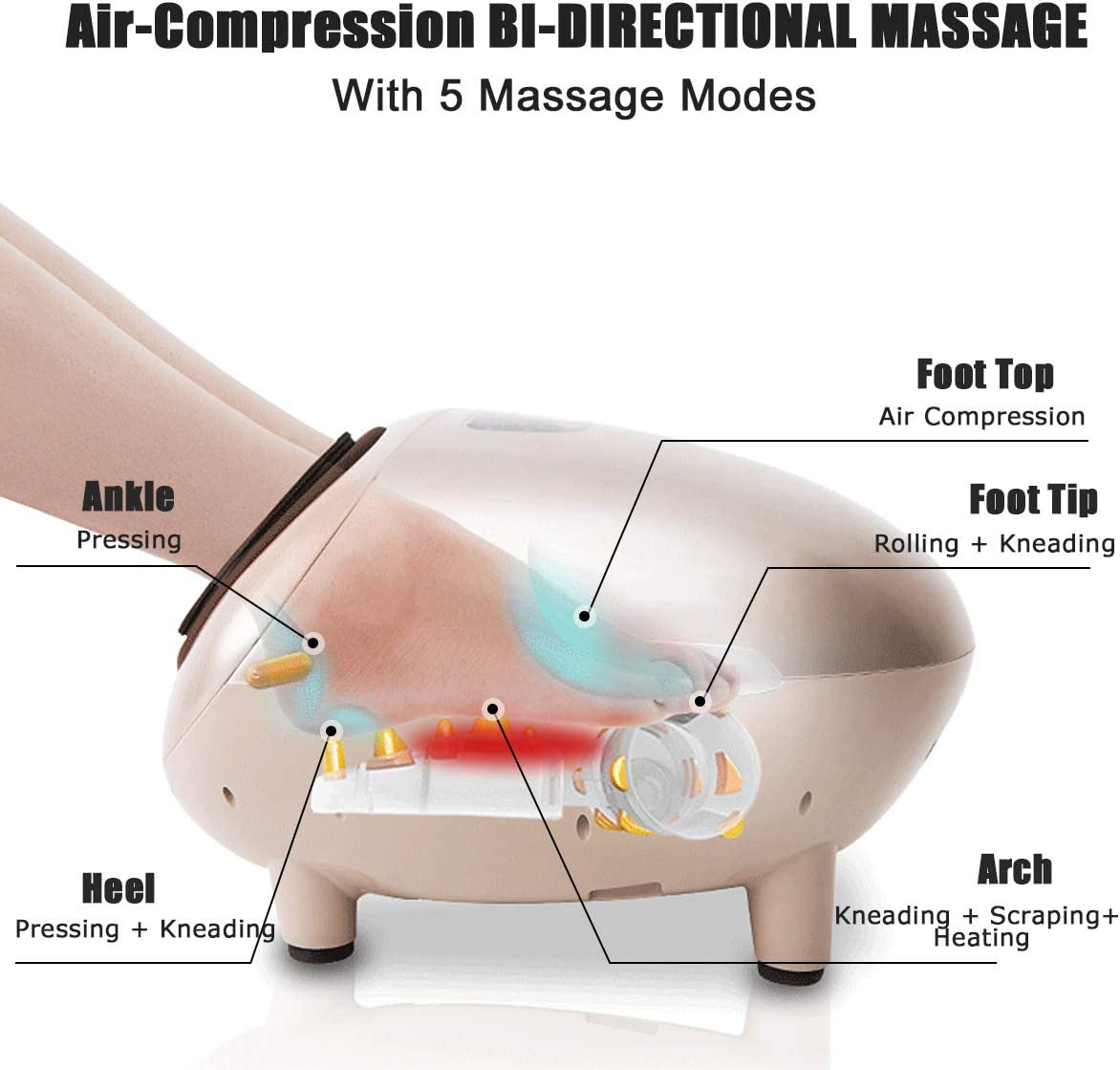 Giantex Foot Massager Big Feet Massage Therapy Kneading Shiatsu Massaging Machine with Heat for Plantar Fasciitis, Fit Foot Size Up to Men 12.5 Women 13.5 Large Foot Massagers Gold