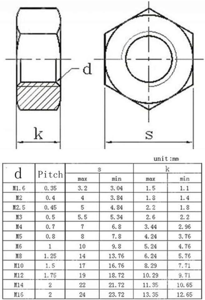 1,25 M10 1,75 M14 M4 50St Xinger M4 0,8 M6 0,7 M5 2,0 M16 1,0 M8 2,0 Kohlenstoffstahl Linksgewinde Sechskantmutter 1,5 M12