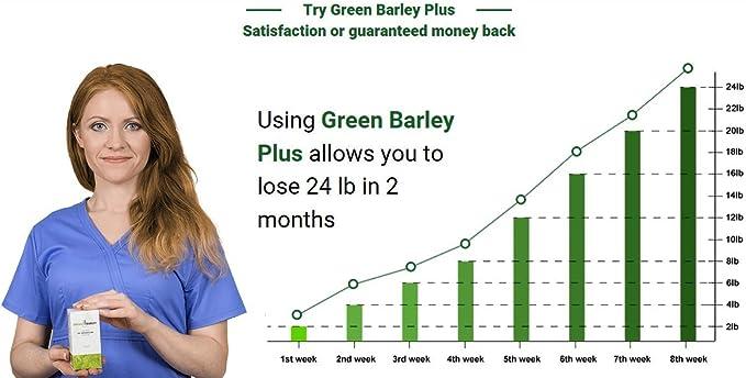 green barley plus ára