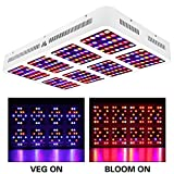 Morsen MRS-2400W Reflector-Series Grow Light Full Spectrum for Indoor Plants Veg and Bloom Switch