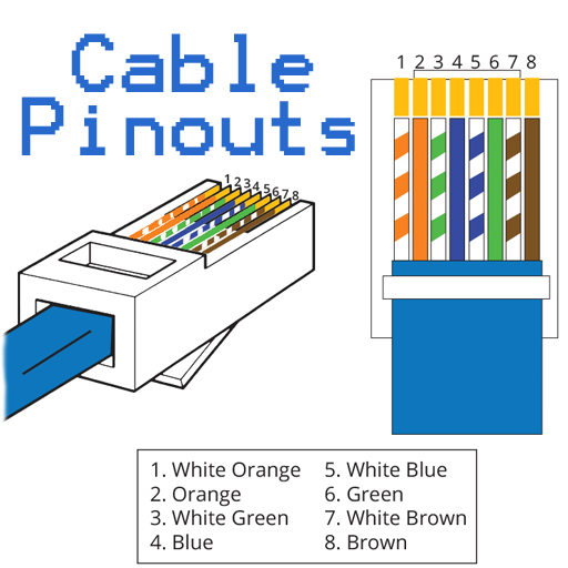 cable pinouts appstore for android. Black Bedroom Furniture Sets. Home Design Ideas