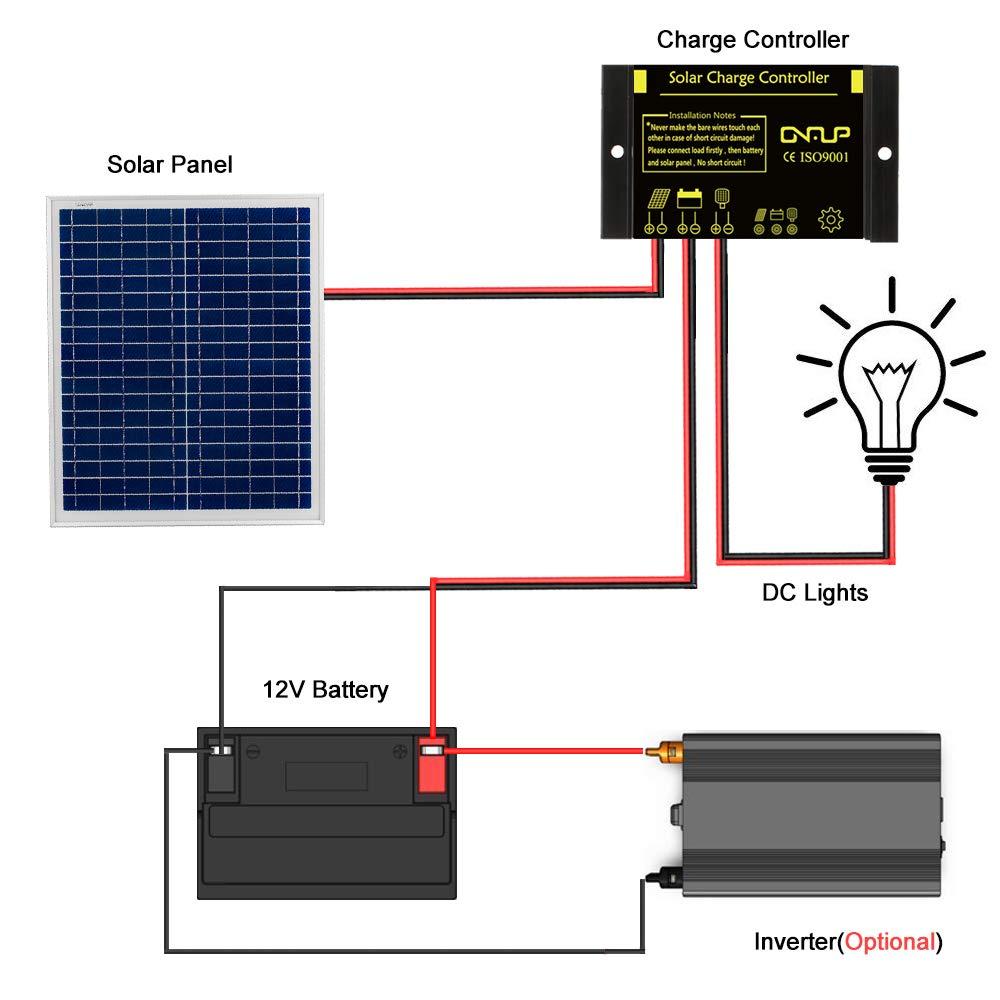Suner Power Solar Charge Controller Ip68 Waterproof 12v Wiring Diagram Panel Regulator Dust To Dawn Light Control Perfect 24v Sla Gel Flood