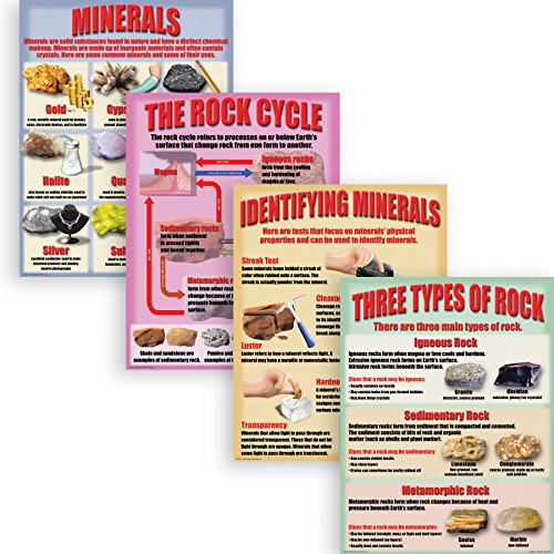 McDonald Publishing Geology Rocks & Minerals Teaching Poster Set