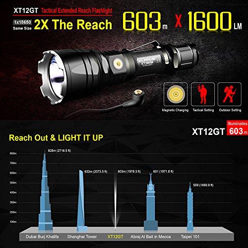 Xt12gt Tactique Magnetic Klarus Portée Torche Longue Charging Lampe htdrCQs