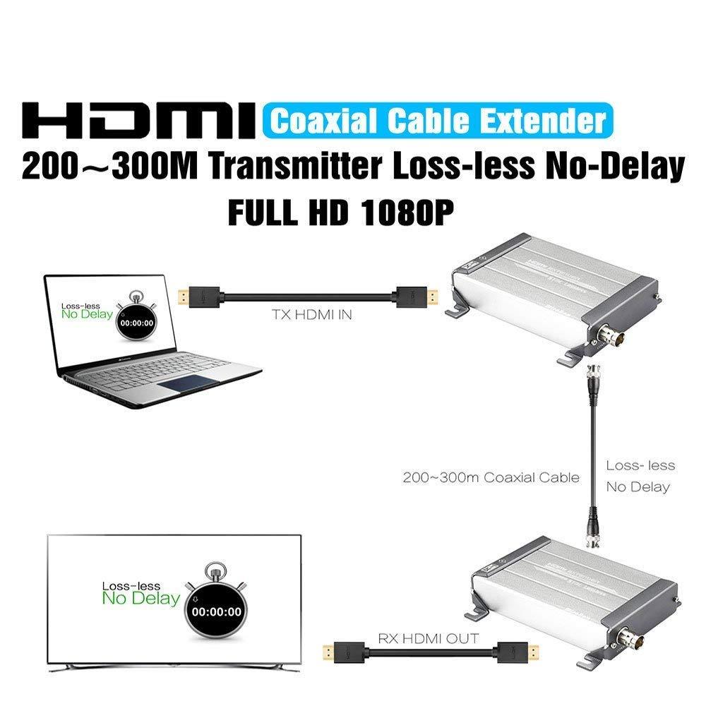 Mirabox extensor HDMI sobre sola RG59/RG-6U coaxial cable 1080p 200 M (656ft) sin pérdida no-delay para DVR, DVD, cine en casa (ARX379): Amazon.es: ...