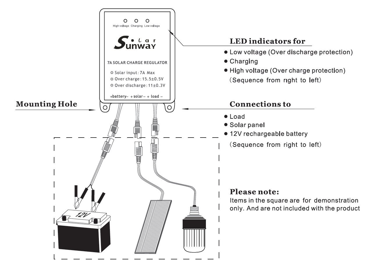 Sunway Solar Panels Charge Controller Battery Regulator Charger For Led Application Circuit Diagram 7a 12volt Maintainer And 12 Volt Batteries