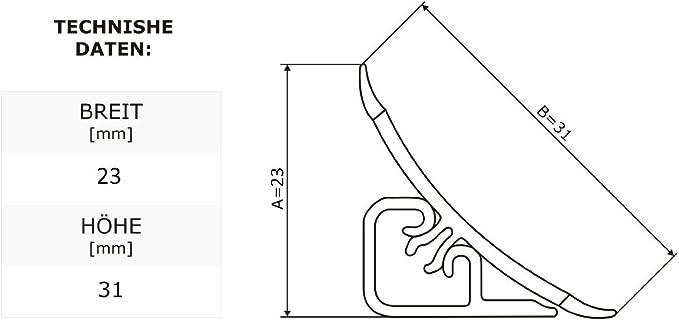 Dq Pp 3m Winkelleisten Weiss Weiss Fur Kuchen 23mm X 23mm Arbeitsplatten Grundprofil Abschlussleiste Kuchenabschlussleiste Tischplattenleisten Amazon De Baumarkt