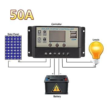 50 A 12 V 24 V contrôleur de charge solaire avec écran LCD Auto Régulateur e860212ec462