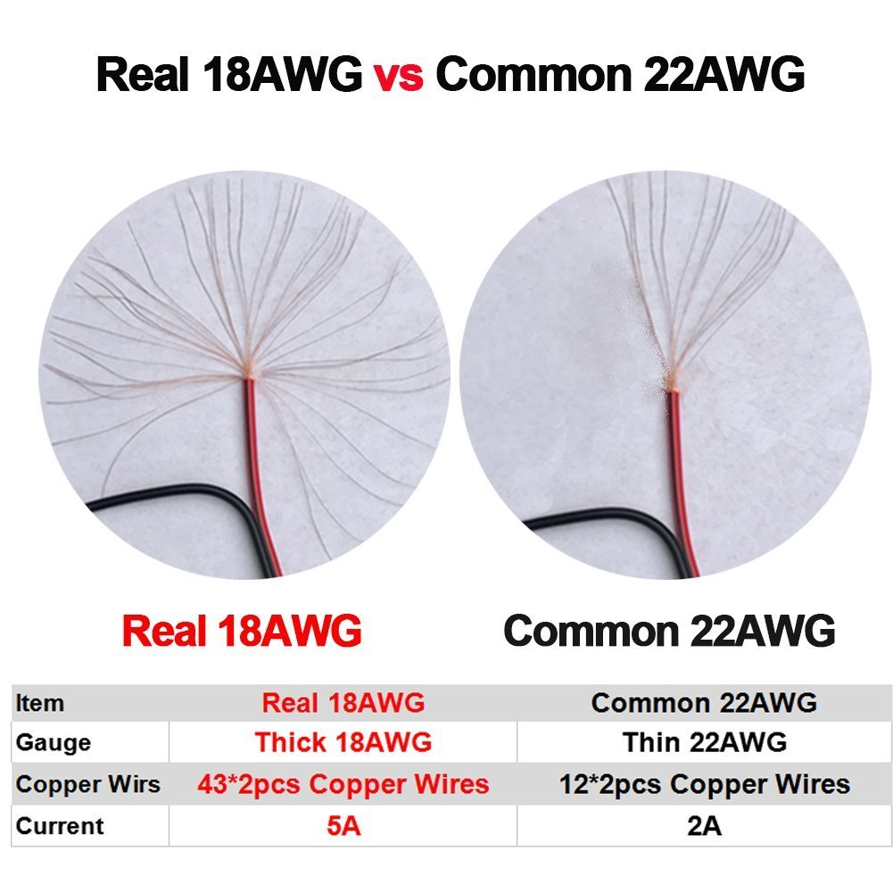 Real 18awg 43x2pcs Wires 10 Pairs Dc Power Pigtail Cable 12v 5a Household Male Plug Wiring Diagram