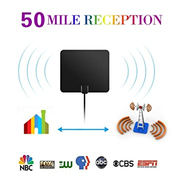 Digital TV Aerial, Likorlove Indoor Amplified HDTV Antenna 50 Miles Range with Integrated Amplifier Signal