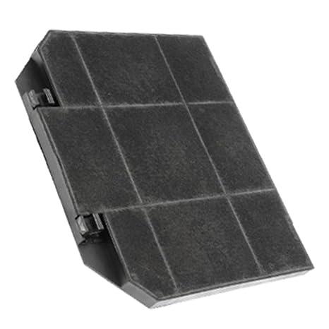 Filtre charbon Faber type EFF72 Dim.265x235x15mm pour Electrolux - vendu à l