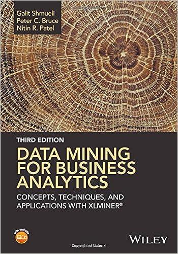 predictive analytics for human resources wiley and sas business series english edition isn5pt3m