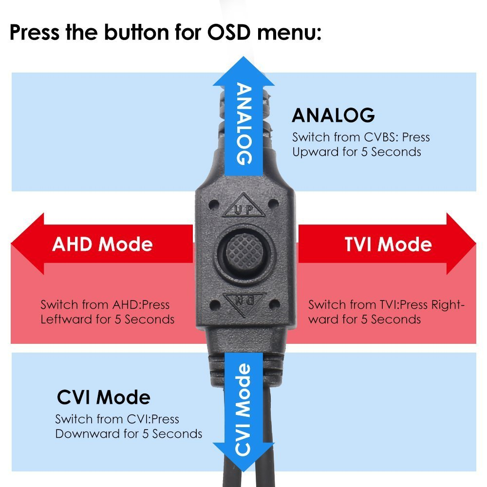 ZOSI 4 Pack HD 720P 1.0 Megapixel 1280TVL 4-in-1 TVI CVI AHD 960H CVBS Waterproof Dome Security Surveillance CCTV Camera Kit with OSD Menu for HD-TVI, AHD, CVI, and CVBS 960H Analog DVR System
