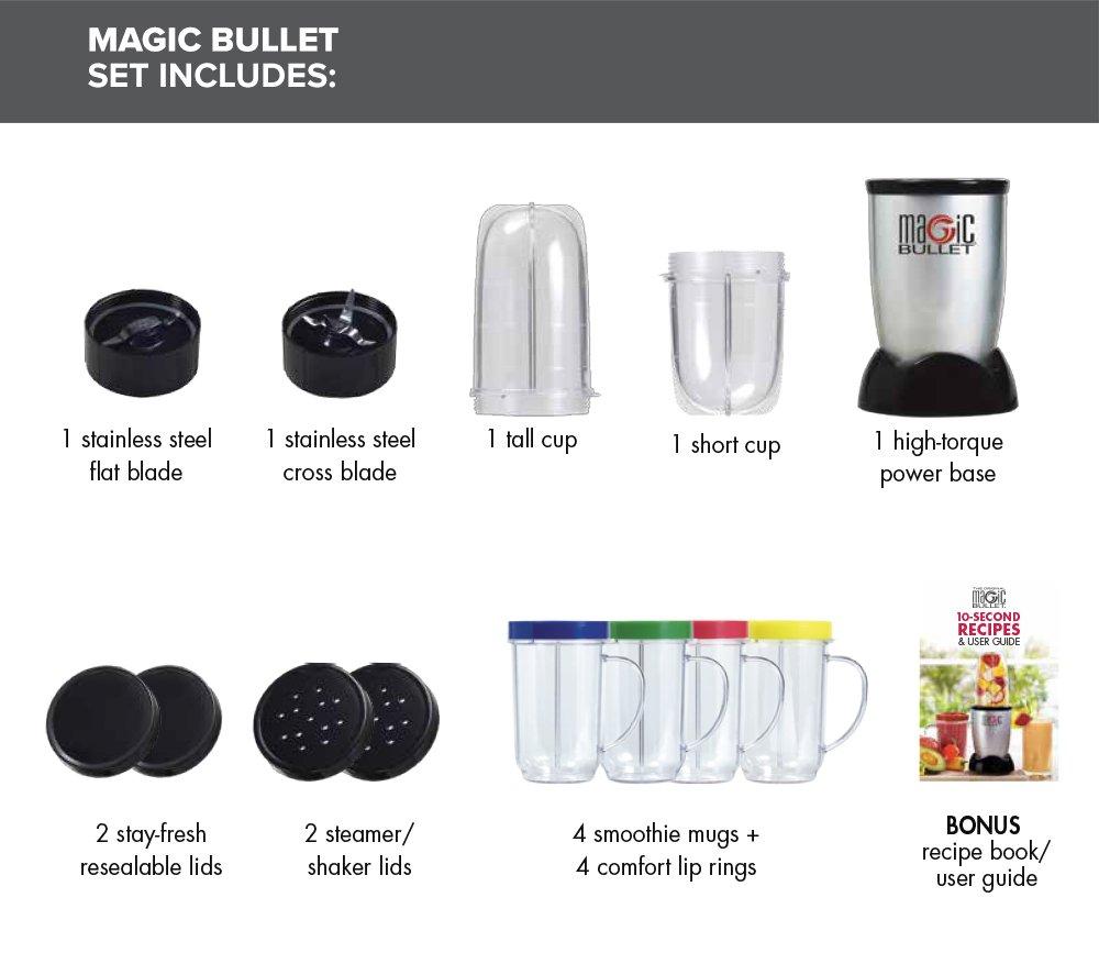 NutriBullet Magic Bullet Blender, 0.68 L, 200 W by NUTRiBULLET: Amazon.es: Hogar