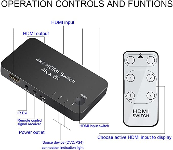 IOGEAR 4K UltraHD 4 Input 1 Output 4x1 HDMI Switch Box with Remote
