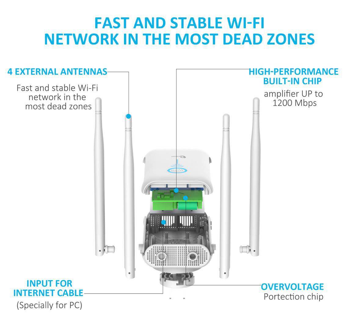 Persevere WiFi Range Extender, 1200Mbps Wifi Booster Signal Extenders Wi-Fi Repeater with 4 External Antennas, AC1200 WiFi Signal Amplifier Dual External Band Available 2.4GHz and 5GHz by Persevere (Image #4)