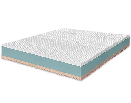 MARCAPIUMA - Materasso Matrimoniale Memory 160x190 alto 22 cm - RAINBOW -  Grado Rigidità H2 Medio DISPOSITIVO MEDICO CE - RELAX effetto massaggio ...