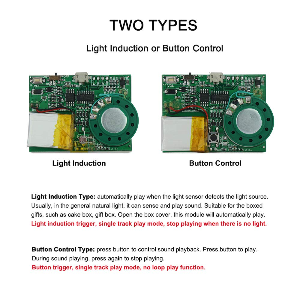 Amazon com: Waytronic: Sound Module