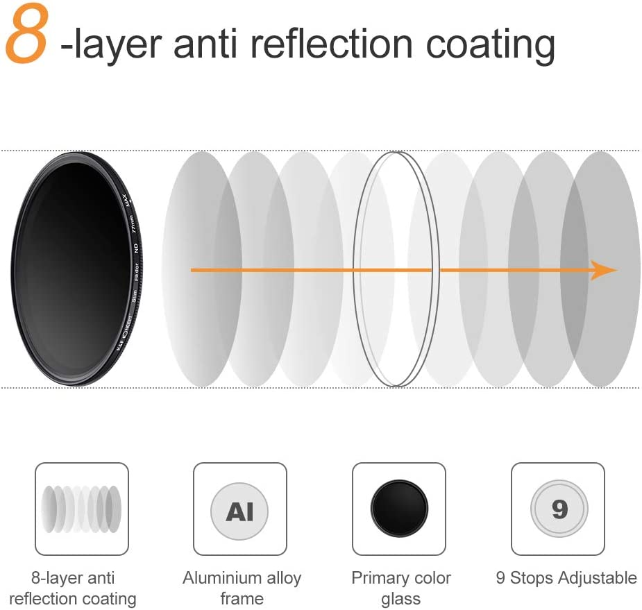 Lens Cleaning Cloth for DSLR Cameras K/&F Concept 46mm Slim HD Multi-Coated Variable Polarizing ND Neutral Density Adjustable ND2 ND4 ND8 to ND400 Lens Filter