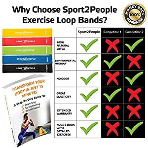 Exercise Resistance Loop Bands with Huge Workout E-Book - Set of 5 Fitness Loops for Legs and Butt - Elastic Booty Band Set for Strength Training and Physical Therapy