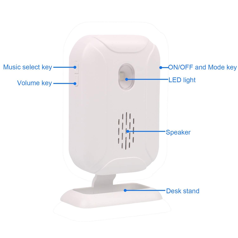 Mengshen Inalámbrico Sensor de Movimiento infrarrojo Alarma Timbre de Alarma de ladrón para la Tienda de Origen - 1 Sensor y 1 Receptor YBQ04: Amazon.es: ...