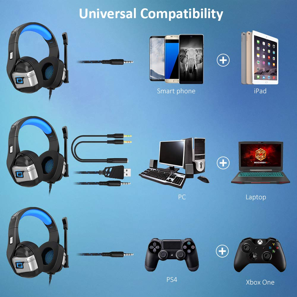 Chououkiu Stereo Gaming Headset for PS4 Xbox One PC, Surround Sound Over-Ear Headphones with Noise Cancelling Mic, LED Lights, Volume Control for Laptop Mac Nintendo Switch Games