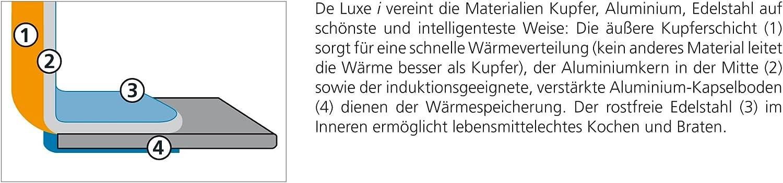 20 cm Schulte-Ufer 9510-20 i Fleischtopf De Luxe i 3,50 l