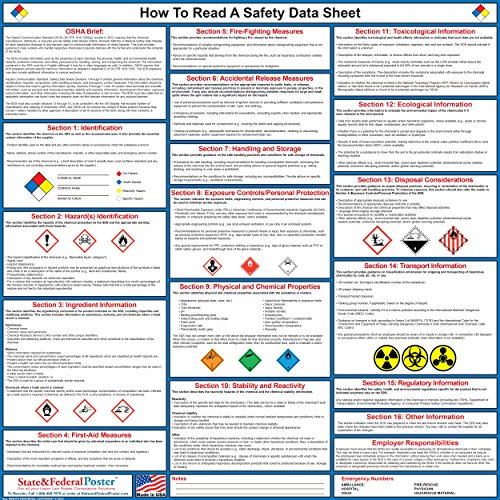 Read Safety Data Sheet Poster product image